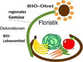 Logo Blumen & Bio Gläßle Sonnenblume mit Obstkorb und den Sortimenten als Blättern